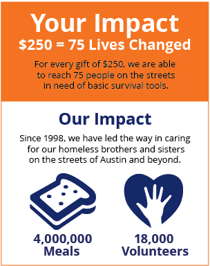 About Us - Our Impact